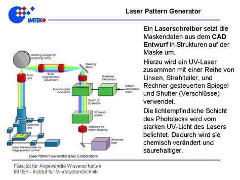 pattern generator laser strukturierung lithographie it spots