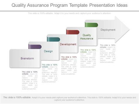 quality assurance program template presentation ideas
