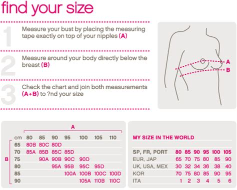 Find The Right Bra 2 by Are You Wearing The Right Bra Size I Just Found Out Mine