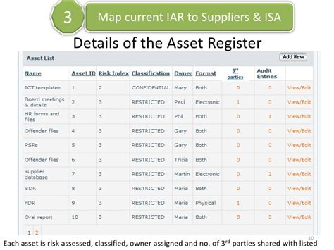 asset register template iso 27001 managing information asset register