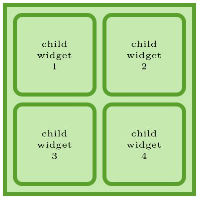 qooxdoo layout grid using layouts in qooxdoo part 4 grid layout muhuk s blog