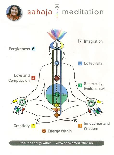 1000 images about meditation on muladhara
