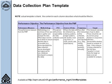 information plan template managing with measures for performance improvement ppt