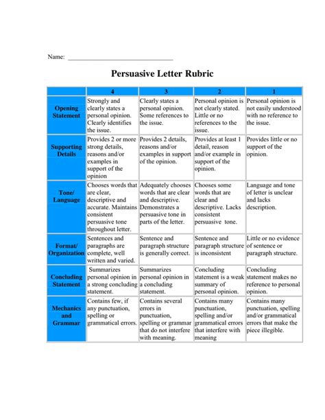 Recommendation Letter Rubric Persuasive Letter Rubric In Word And Pdf Formats