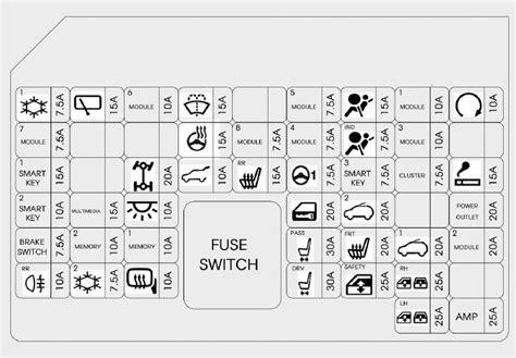 fiat 500l od 2012 bezpieczniki schemat auto genius hyundai tucson 2017 bezpieczniki schemat auto genius