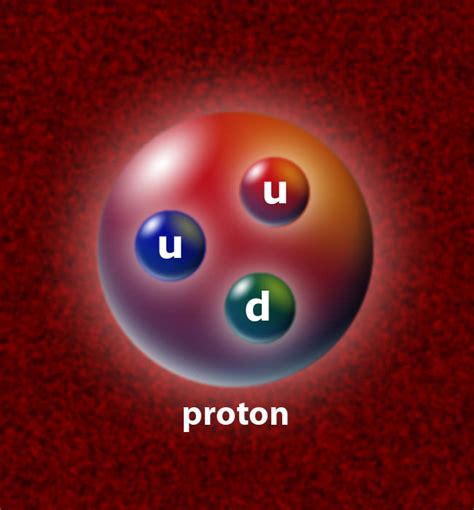 Mass Proton by Proton Mass Universe Today