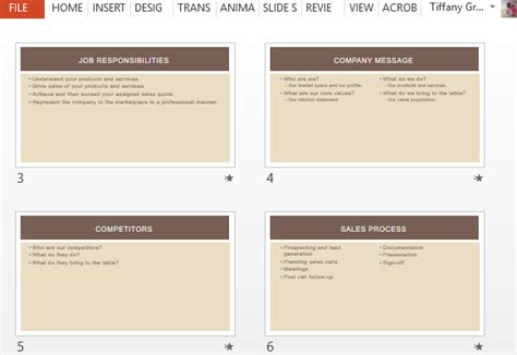 Business Sales Training Template For Powerpoint Sales Coaching Template