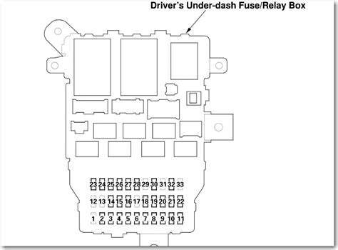 acura mdx fuses acura free engine image for user manual