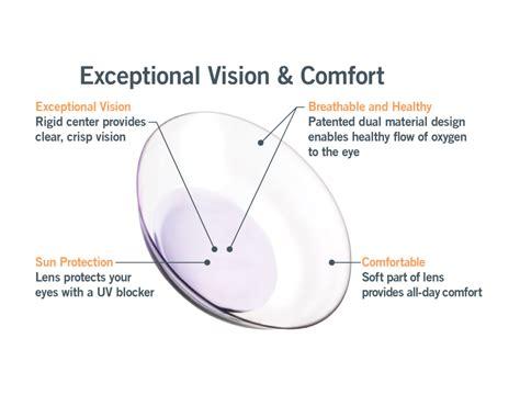 most comfortable soft contact lenses duette progressive contact lens