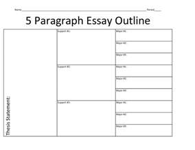 5 Paragraph Essay Outline by Viu International Academic Support Creating An Outline An Integral Part Of The Pre Writing