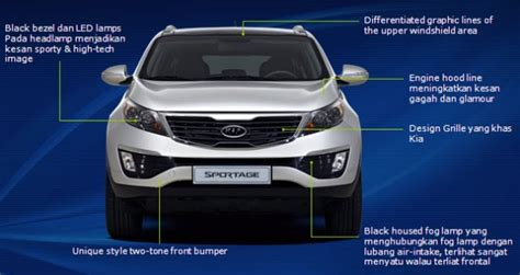 Harga Sho Pantene Paling Besar kia all new sportage the best cuv sportage mt sportage