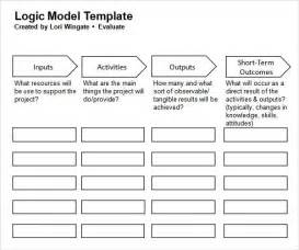 Logic Model Template Health by Logic Model Template Powerpoint Search Process