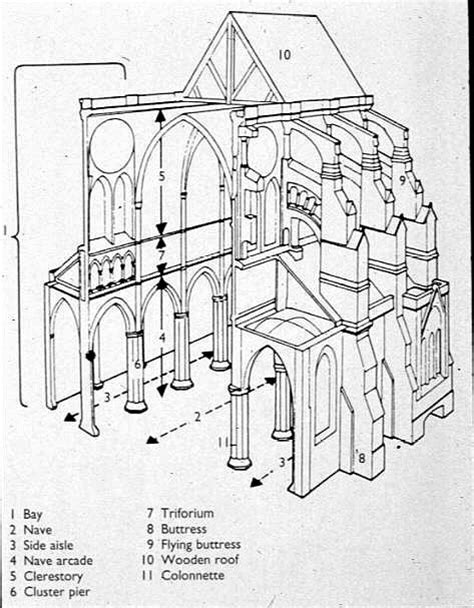 amiens cathedral floor plan chapter 13 art history samantha fu