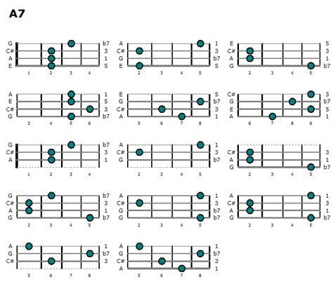 ukulele chords gallery for gt a7 chord ukulele