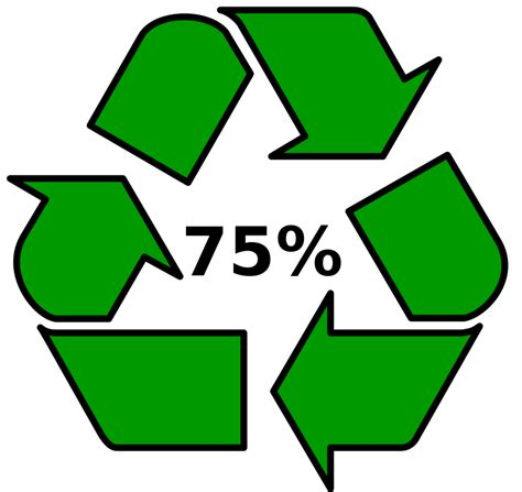 recycling wikipedia file recycle001 perc svg wikimedia commons