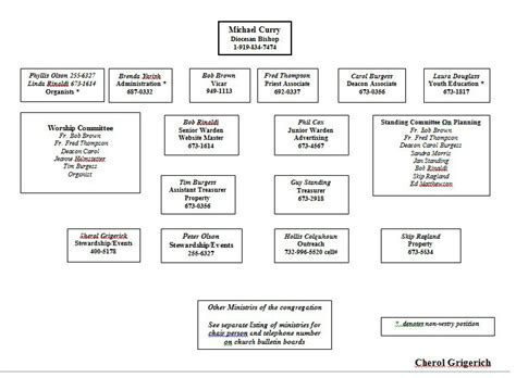 organizational chart template doc 40 organizational chart templates word excel powerpoint