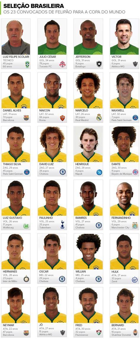 lista 23 convocados sele 231 227 o brasileira copa do mundo