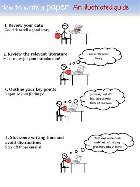 how to write paper in how to write a paper in 12 easy steps part 1