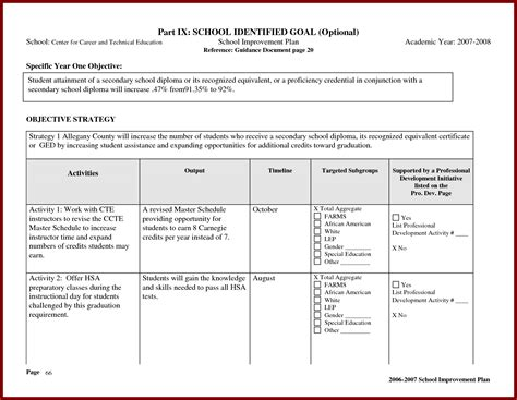 plan for improvement template school improvement plan template template design