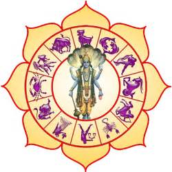 vedic astrology jyotish why i love hinduism
