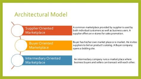 tutorialspoint ecommerce b2b and e commerce architecture
