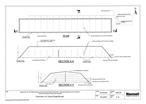 typical layout of a report typical site layout modern house