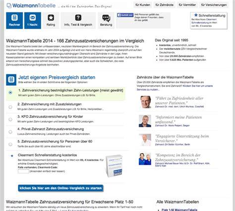 Waizmann Tabelle F 252 R Zahnzusatzversicherungen