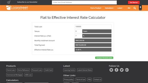 current housing loan interest rate housing loans maybank housing loan interest rate