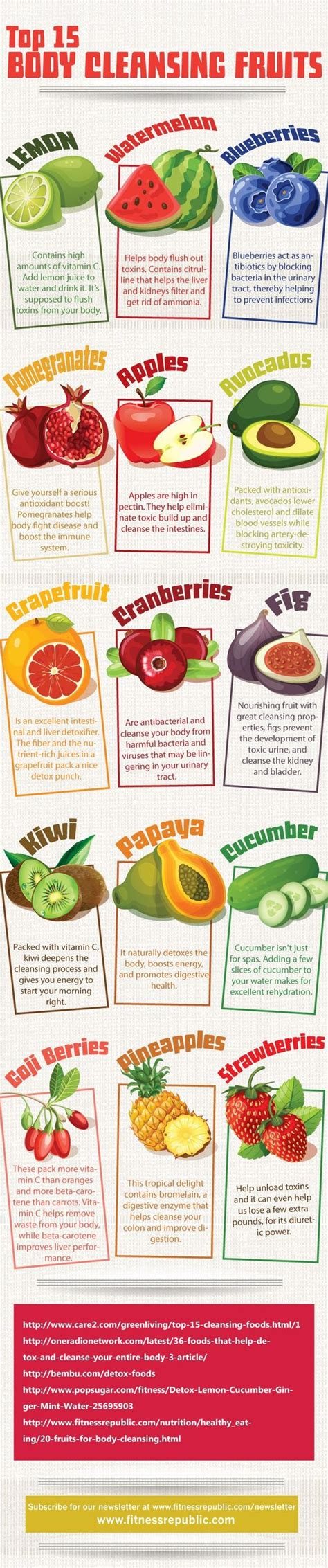 Fruits Detox top 15 cleansing fruits avocado summer detox