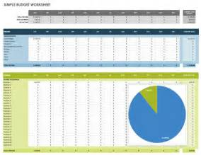 Docs Budget Template by Free Docs Budget Templates Smartsheet