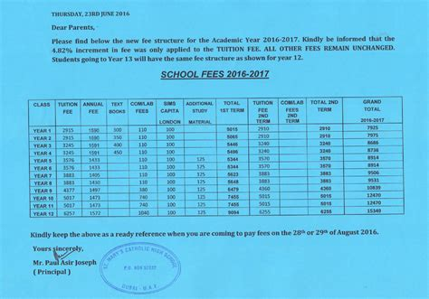Catholic Mba Fee Structure by St S Catholic School School Fee Structure