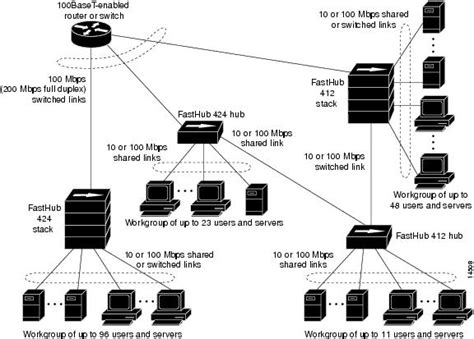 picking the right technologies for your home network lan network diagram imageresizertool com