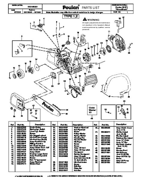 husqvarna 445 chainsaw parts diagram husqvarna 445 chainsaw parts diagram periodic diagrams