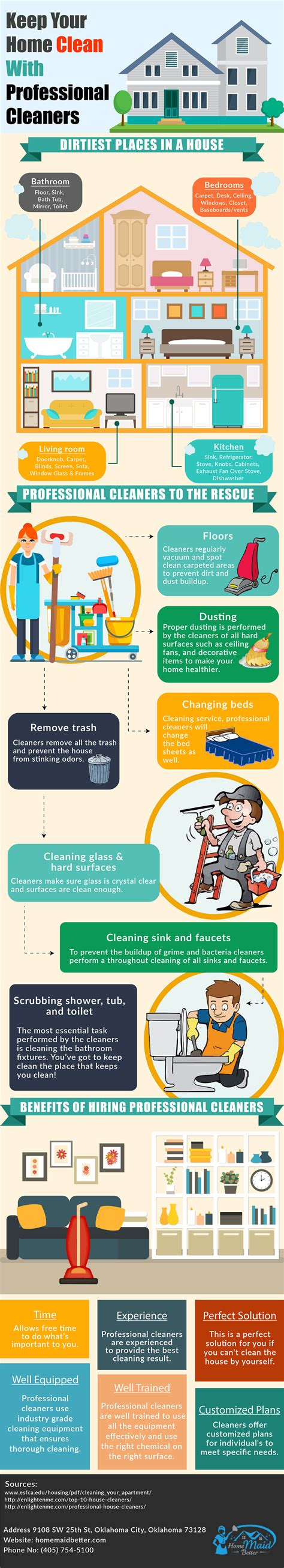 keeping your house clean keep your home clean with professional cleaners