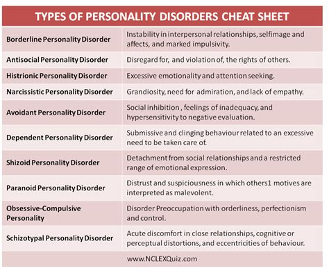 types of sheets types of personality disorders cheat sheet personality disorder personality and psych