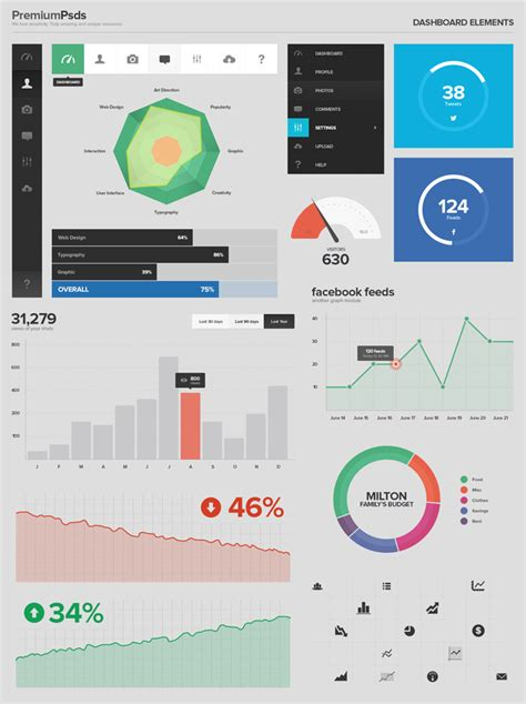 20 awesome dashboard designs that will inspire you 20 awesome dashboard designs that will inspire you indscoop