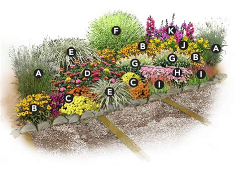 preplanned flower gardens preplanned flower gardens preplanned perennial gardens
