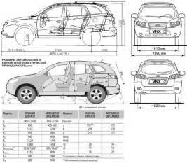 Length Hyundai Santa Fe Hyundai Santa Fe
