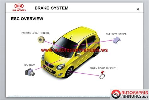 kia picanto wiring diagram efcaviation