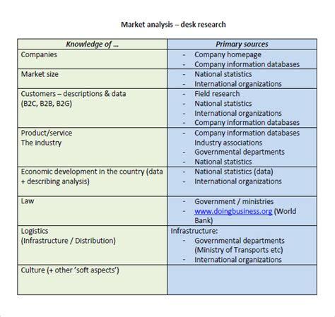 Real Estate Market Analysis Template   7  Free Samples
