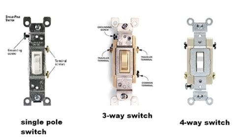 enchanting metal toggle switch wiring diagram ideas best