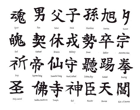 100 Beautiful Chinese Japanese Kanji Tattoo Symbols Designs Japanese Kanji Tattoos Designs