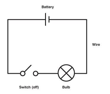 electrical circuits for children circuits jonathan s