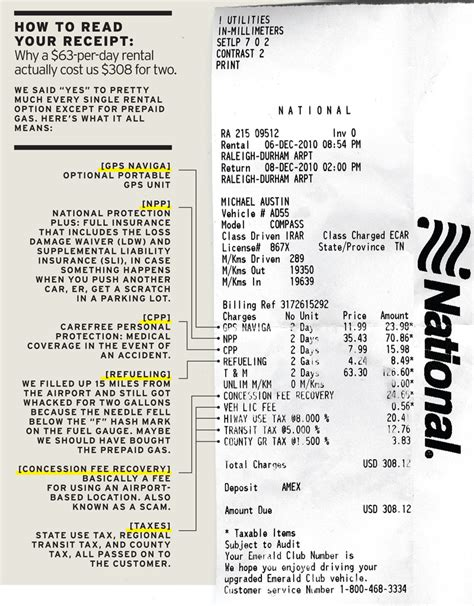 car rental receipt template hertz rental car olympics comparison test car and driver