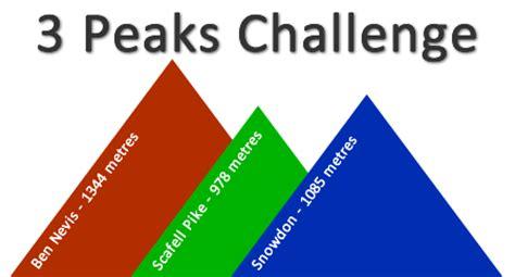 for 3 peaks challenge national 3 peaks adventure outdoor activities in
