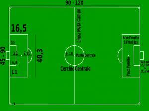 misure porta calcio a 11 misure di un co da calcio quanti metri quadri 232 io