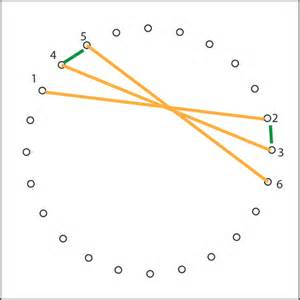 String Circle Pattern - 301 moved permanently