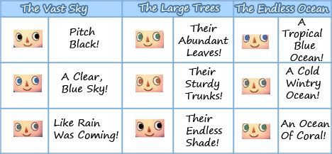 ancl face guide animal crossing haarfarbe and animal crossing qr on pinterest