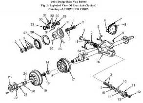 dodge ram rear differential dissassembly i a 2001