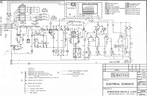 unimac wiring diagram wiring diagram with description